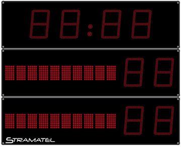 Afbeelding van Elektronisch scorebord